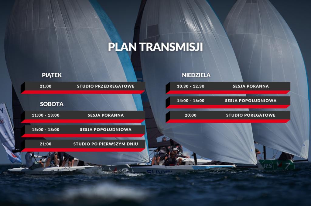 Plan transmisji - trzecia runda 1. Ligi - Szczecin
